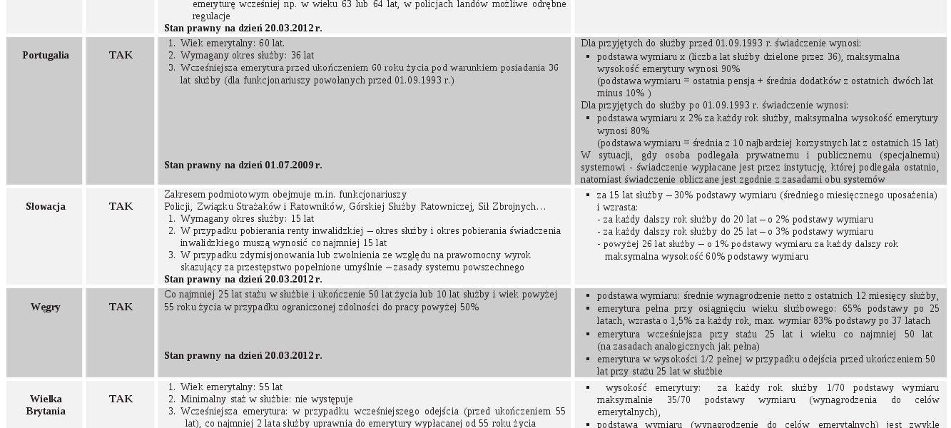 ustawa_sluzby_mundurowe2