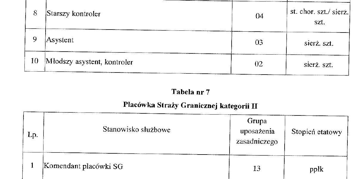 tabele5