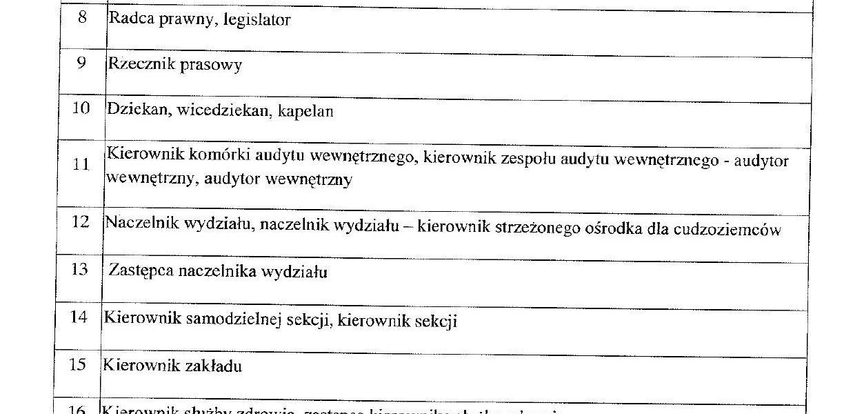 tabele_dodatke_funkcyjny