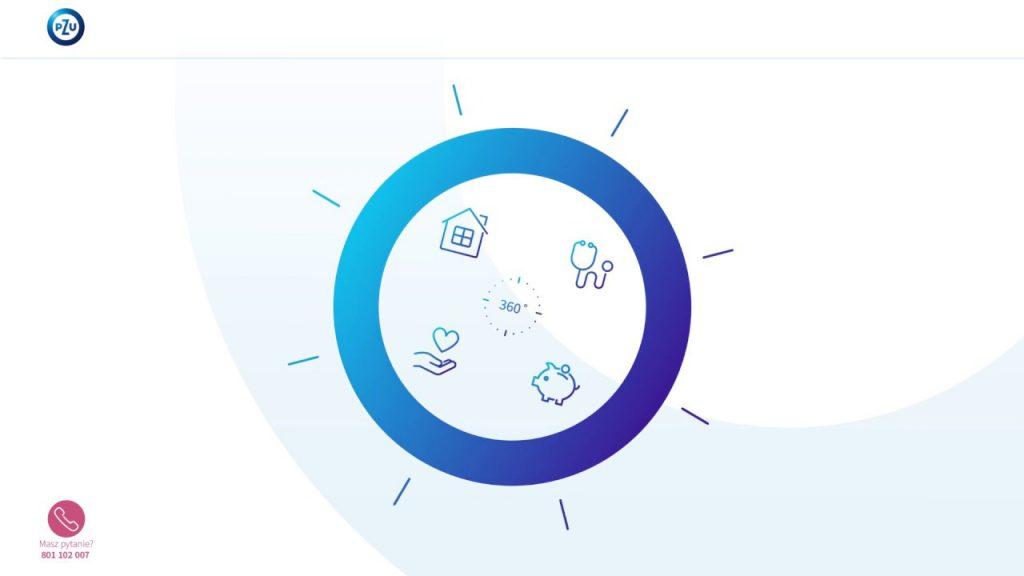 MojePZU – łatwy dostęp do produktów i usług PZU